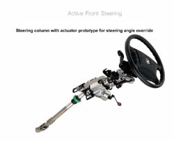 Active Front Steering