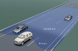 Audi's blind-spot vehicle detector