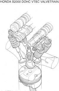 Honda S2000 DOHC VTEC Valvetrain