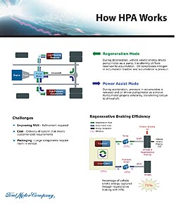 How HPA Works
