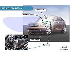 Infiniti Lane Departure Warning System