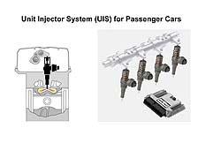 Volkswagen pumpe duse injector system