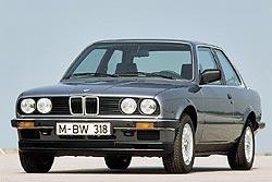 BMW 318i, 1983