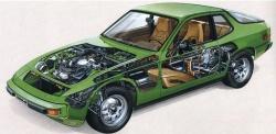 Porsche 924 cutaway; courtesy of 924.org