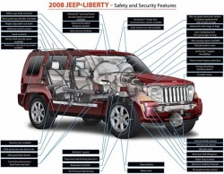 2008 Jeep Liberty; image courtesy Jeep