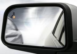Ford Blind Spot Information System (BLIS)