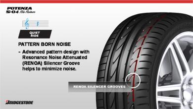 Tire Review: Bridgestone Potenza S 04 Pole Position tire reviews auto product reviews