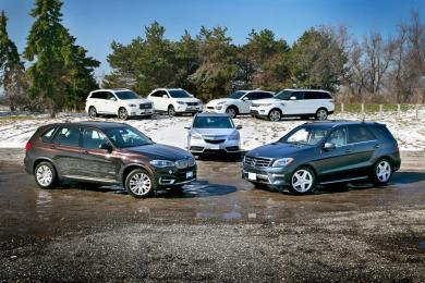 2014 Luxury SUV Comparison