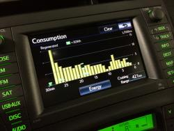 2014 Toyota Prius Plug-in Hybrid consumption graph