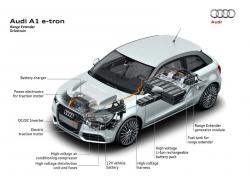 Auto Tech: Audi Tron Future Lab Experience, A1 e tron and A3 g tron audi hybrids auto tech