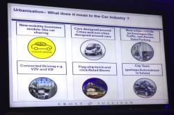 Urbanization Presentation