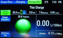 2014 Chevrolet Volt energy info screen