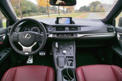 2015 Lexus CT 200h dashboard