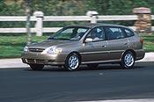 2003 Kia Rio RX-V