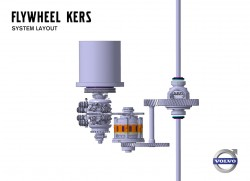 Volvo Flywheel KERS Makes Cars Efficient and Sporty general news auto news