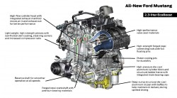 Mustang_EcoBoost_Engine