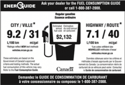 Vehicle EnerGuide Label 2015