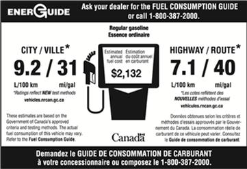 analysis natural resources canada s 2015 fuel consumption revisions rh autos ca Diesel Fuel Consumption Diesel Engine Fuel Consumption Calculator