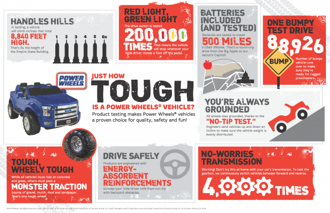 PowerWheels_Infographic_F-150
