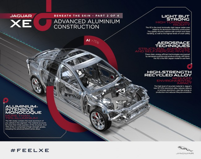 Jaguar XE Chassis Will Be 75 Percent Aluminum general news auto news
