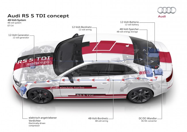 Audi To Use 48 Volt Electrical System For Advanced Components general news auto news
