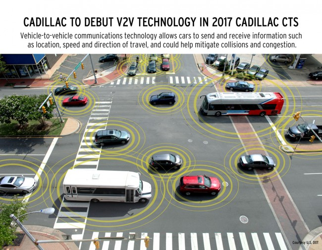 Cadillac to debut V2V technology in 2017 Cadillac CTS