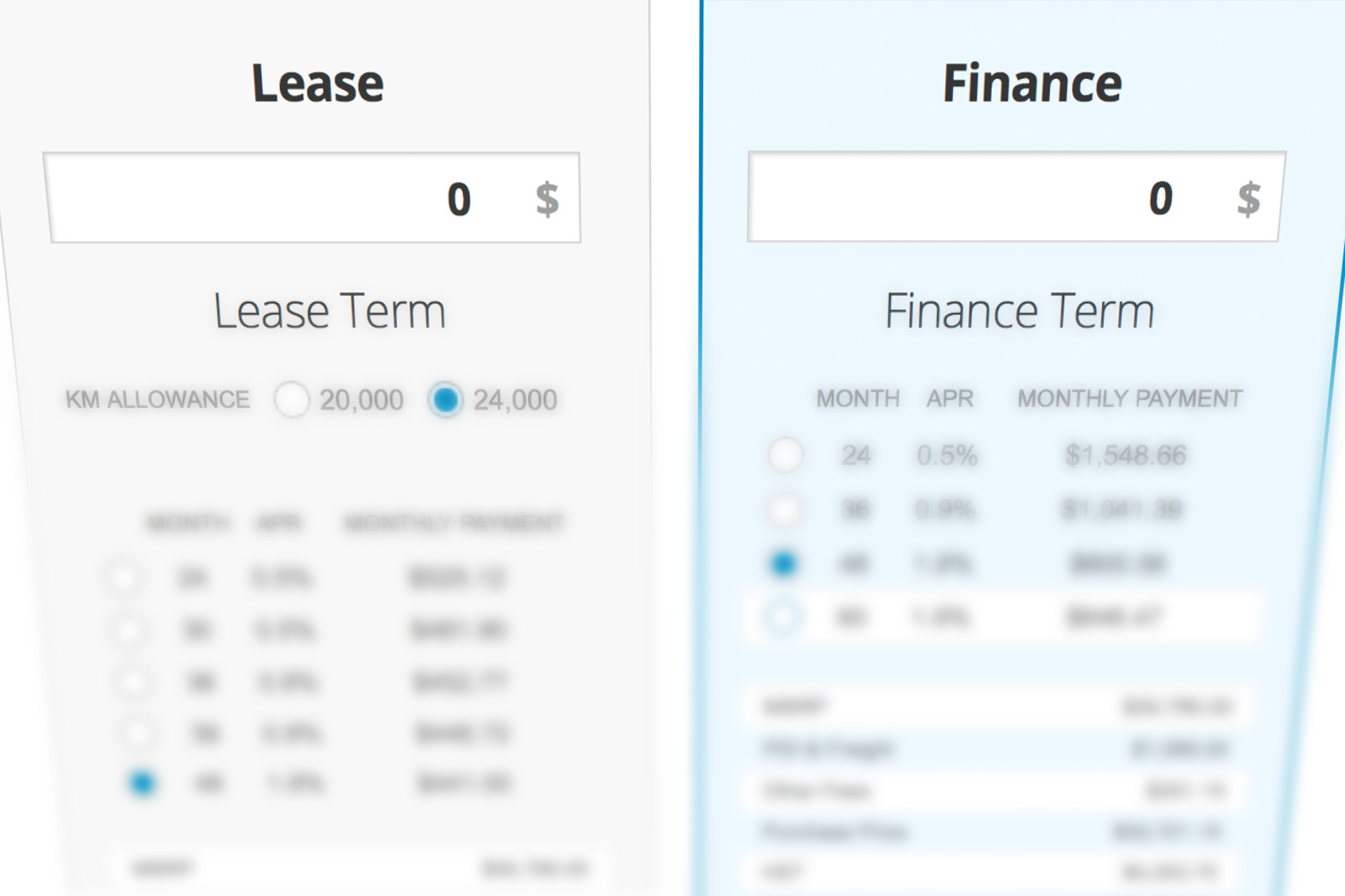 lease financing Credit lease financing discuss your loan requirements, call (800) 310-5286 start live chat let us know about your financing needs and we will put together the best offers for you.