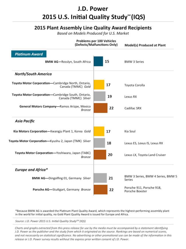 2015-IQS-Chart_4