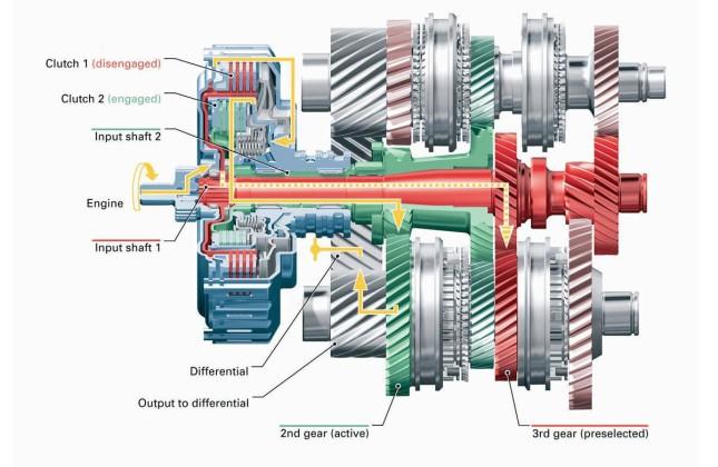 Bmw Zf Transmission Fluid Bmw E90 E91 E92 E93 Zf Automatic